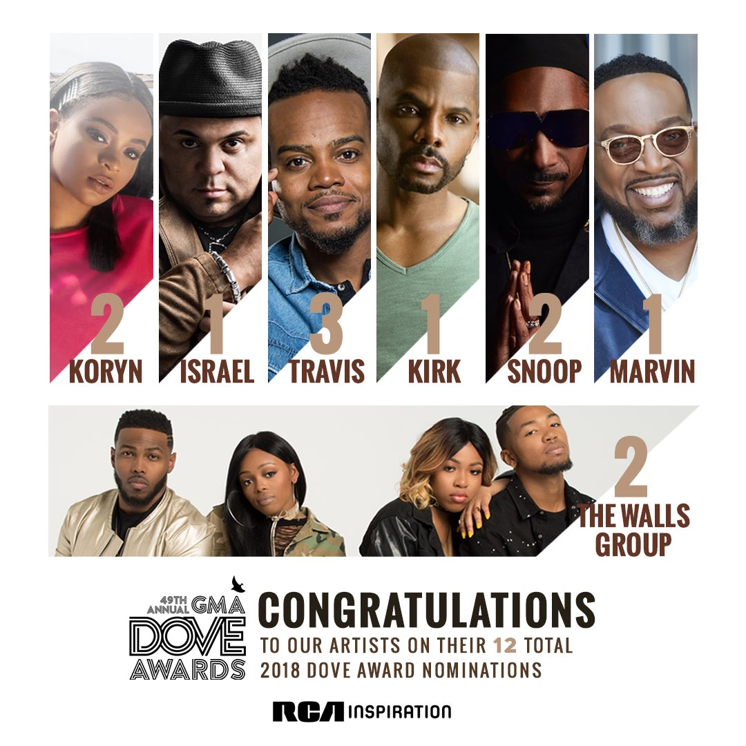 KIRK, TRAVIS, LECRAE AND OTHER 2018 DOVE AWARDS NOMINEES